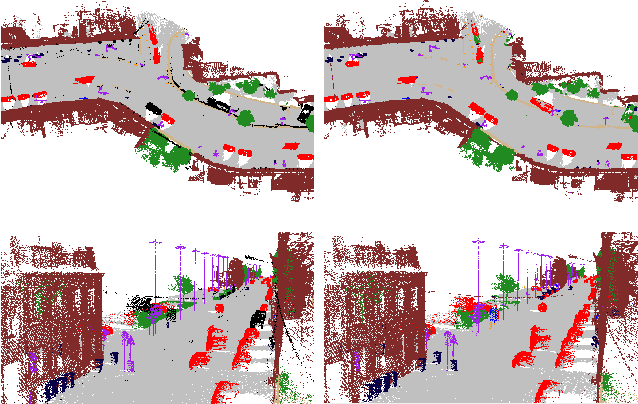 Figure 2 for Spherical Interpolated Convolutional Network with Distance-Feature Density for 3D Semantic Segmentation of Point Clouds
