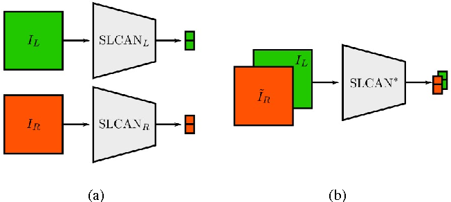 Figure 4 for End-to-end Learning of Image based Lane-Change Decision