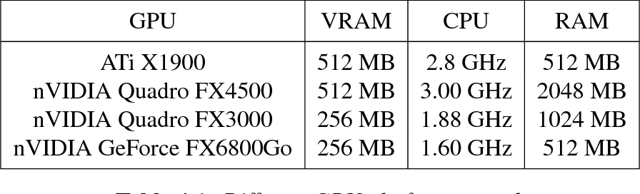 PDF] Parallel GPU Algorithms for Mechanical CAD - Semantic Scholar