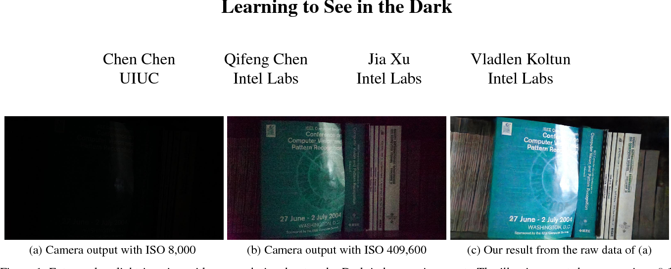 Figure 1 for Learning to See in the Dark