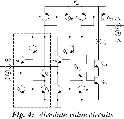 Figure 7 from Translinear Peak Detector Circuit for Sinusoidal