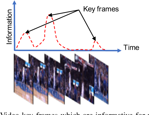 Figure 2 for Efficient Visual Recognition with Deep Neural Networks: A Survey on Recent Advances and New Directions
