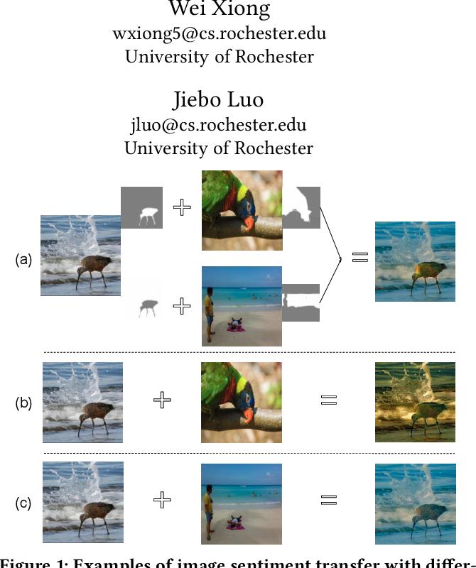 Figure 1 for Image Sentiment Transfer