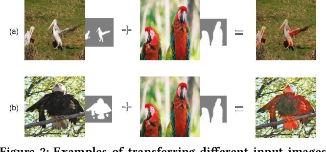 Figure 2 for Image Sentiment Transfer