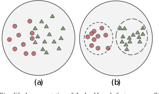 Figure 2 for Panoramic Panoptic Segmentation: Towards Complete Surrounding Understanding via Unsupervised Contrastive Learning