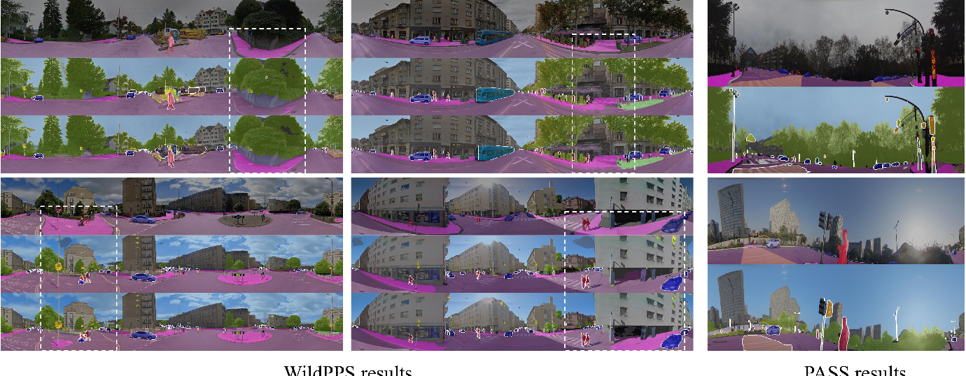 Figure 4 for Panoramic Panoptic Segmentation: Towards Complete Surrounding Understanding via Unsupervised Contrastive Learning