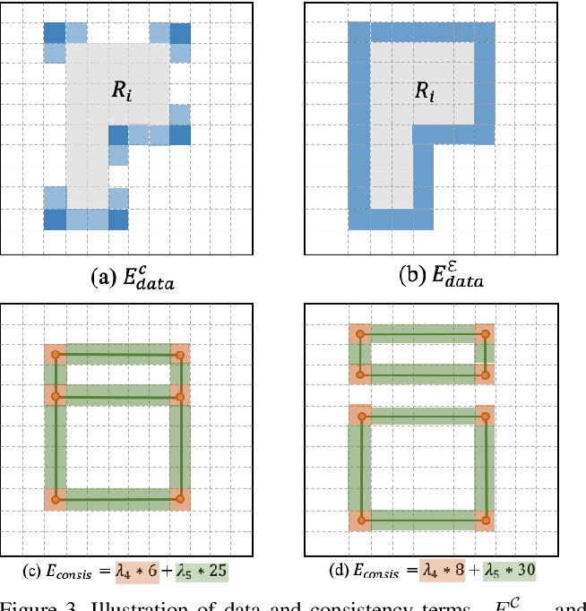 Figure 3 for Floor-SP: Inverse CAD for Floorplans by Sequential Room-wise Shortest Path