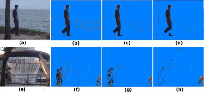 Figure 1 for Background Modeling Using Adaptive Pixelwise Kernel Variances in a Hybrid Feature Space