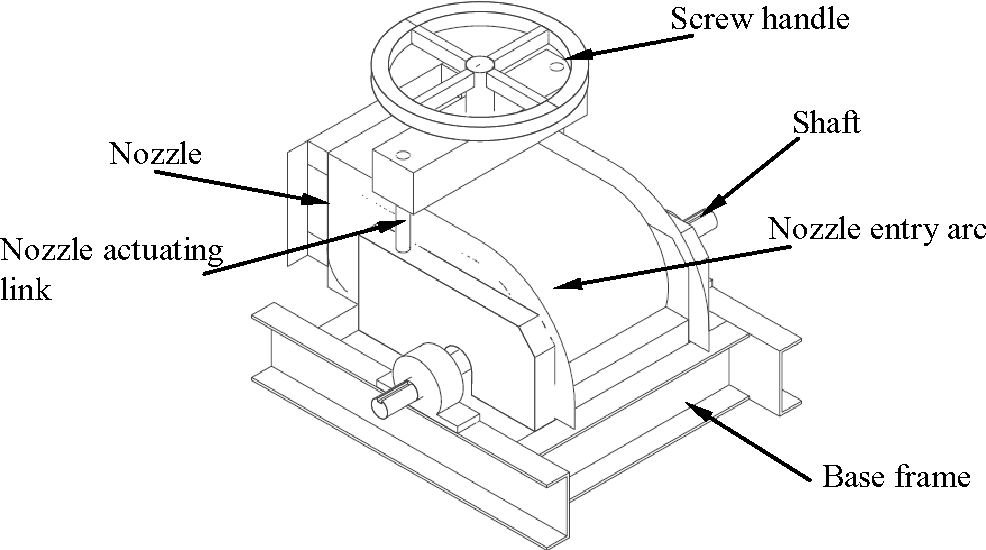 A Numerical Investigation Of Flow Profile And Performance Of A Low