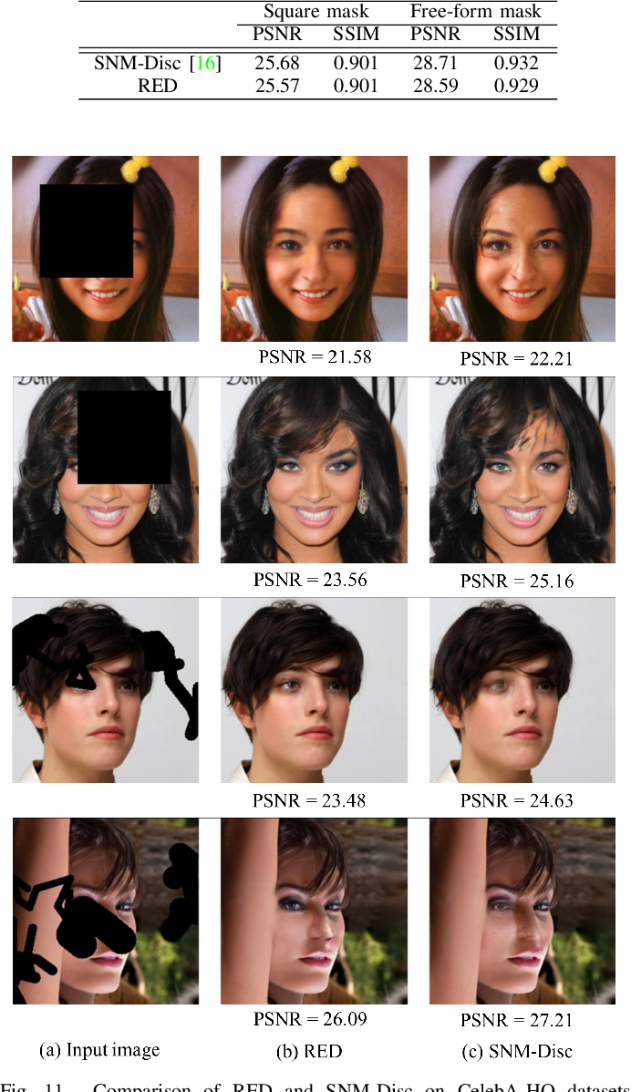 Figure 3 for PEPSI++: Fast and Lightweight Network for Image Inpainting