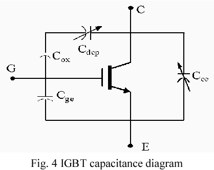 Parameter extraction for a physics based circuit simulator igbt figure 4 ccuart Images