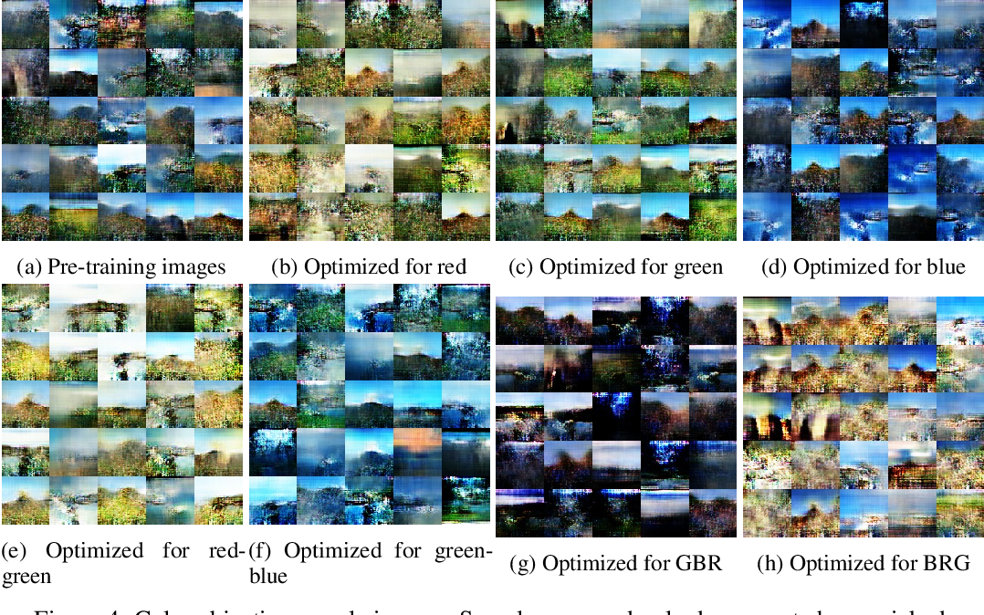 Figure 4 for Improving image generative models with human interactions