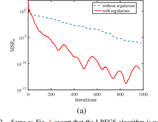 Figure 2 for The Global Optimization Geometry of Shallow Linear Neural Networks