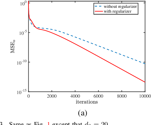 Figure 3 for The Global Optimization Geometry of Shallow Linear Neural Networks