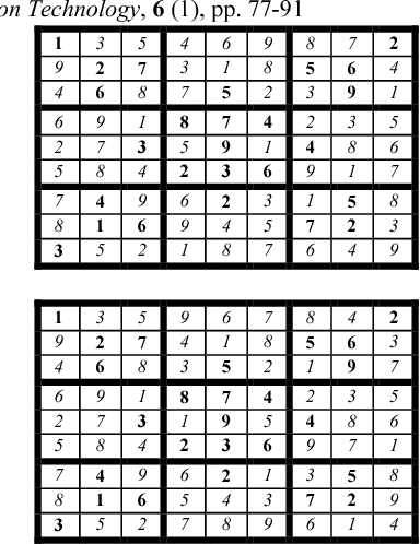 GA and entropy objective function for solving sudoku puzzle