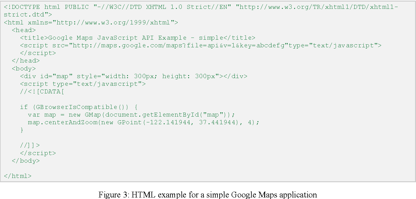 Figure 3 from Phoogle the Web -- Google's Approach of