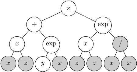 Figure 1 for A Model-based Genetic Programming Approach for Symbolic Regression of Small Expressions