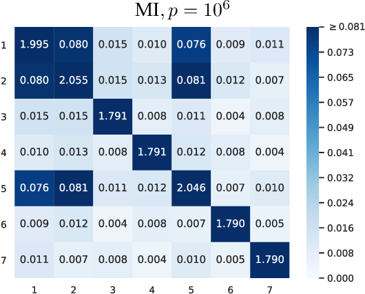 Figure 4 for A Model-based Genetic Programming Approach for Symbolic Regression of Small Expressions