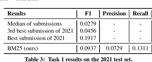 Figure 3 for Yes, BM25 is a Strong Baseline for Legal Case Retrieval
