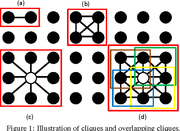 Figure 1 for Estimating Sparse Signals with Smooth Support via Convex Programming and Block Sparsity