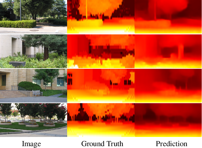 Figure 2 for Competitive Collaboration: Joint Unsupervised Learning of Depth, Camera Motion, Optical Flow and Motion Segmentation