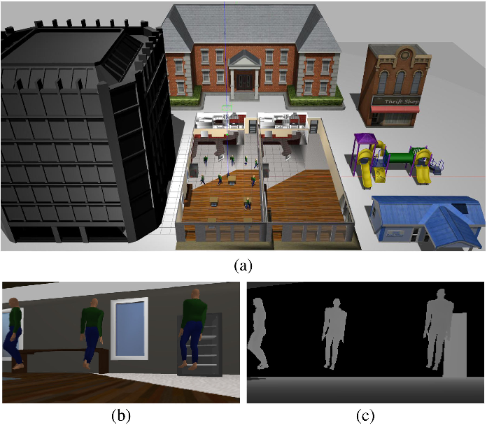 Figure 2 for Safe Navigation with Human Instructions in Complex Scenes