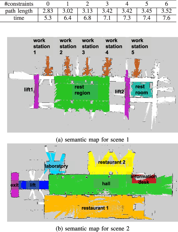 Figure 3 for Safe Navigation with Human Instructions in Complex Scenes