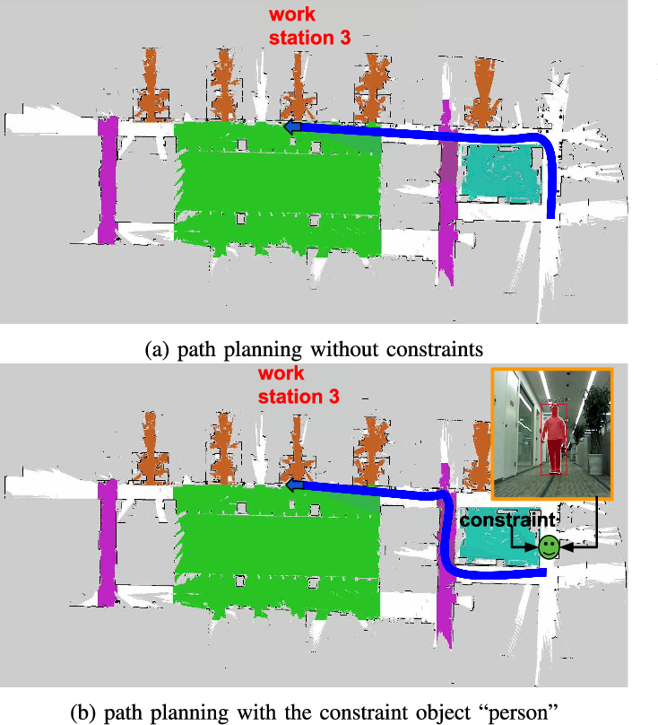 Figure 4 for Safe Navigation with Human Instructions in Complex Scenes