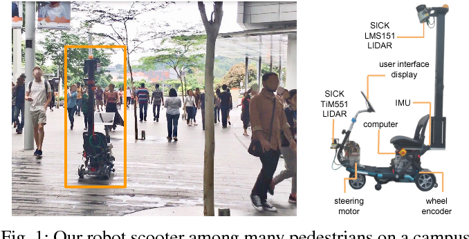 Figure 1 for PORCA: Modeling and Planning for Autonomous Driving among Many Pedestrians