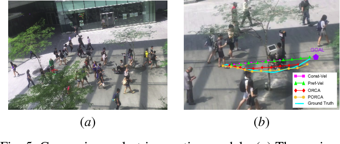 Figure 3 for PORCA: Modeling and Planning for Autonomous Driving among Many Pedestrians