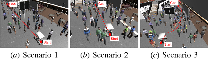 Figure 4 for PORCA: Modeling and Planning for Autonomous Driving among Many Pedestrians