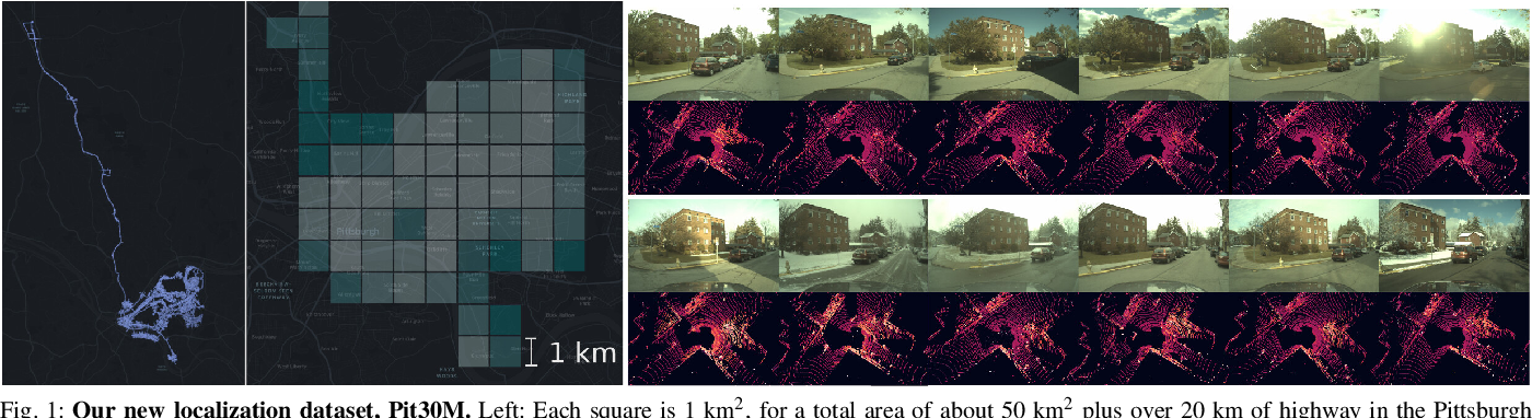 Figure 1 for Pit30M: A Benchmark for Global Localization in the Age of Self-Driving Cars