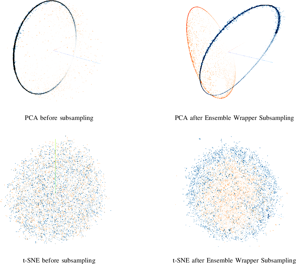 Figure 4 for Ensemble Wrapper Subsampling for Deep Modulation Classification