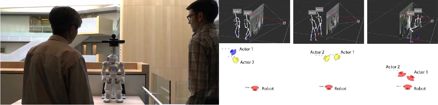 Figure 2 for REFORM: Recognizing F-formations for Social Robots
