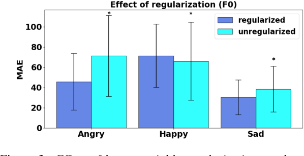 Figure 3 for Multi-speaker Emotion Conversion via Latent Variable Regularization and a Chained Encoder-Decoder-Predictor Network