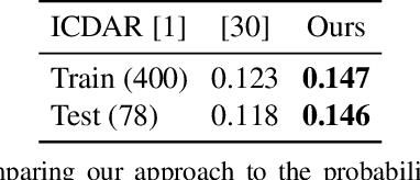 Figure 2 for READ: Recursive Autoencoders for Document Layout Generation