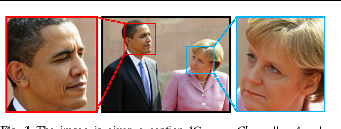 Figure 1 for From Facial Expression Recognition to Interpersonal Relation Prediction