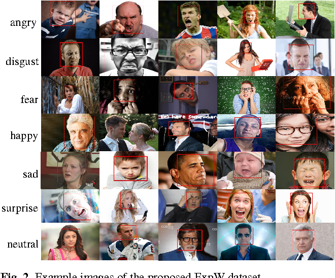 Figure 3 for From Facial Expression Recognition to Interpersonal Relation Prediction
