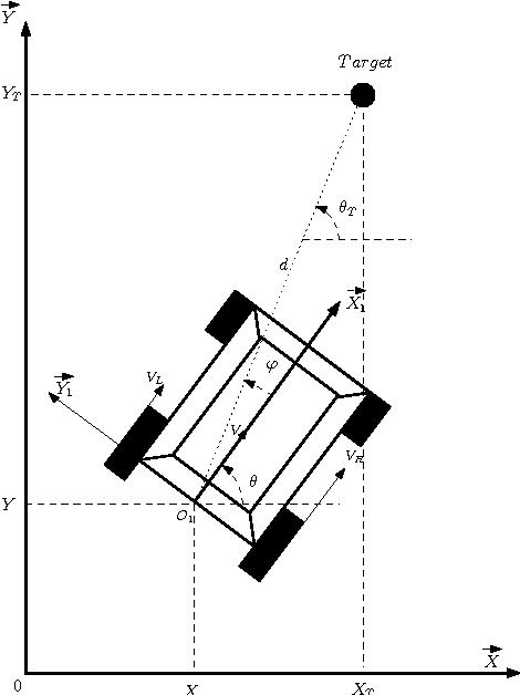 wheelchair obstacle avoidance based on fuzzy controller and rh semanticscholar org