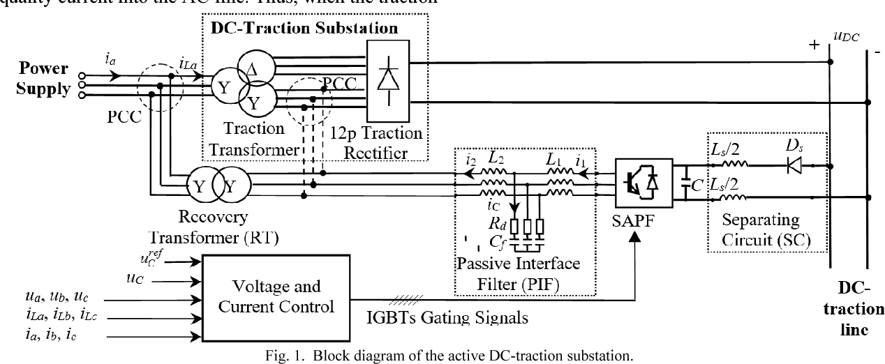 A New Design Method Of An Lcl Filter In Active Dc Traction