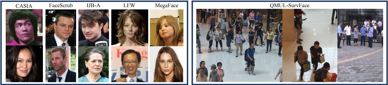 Figure 1 for Surveillance Face Recognition Challenge