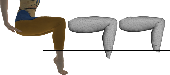 Figure 4 for Multi-Garment Net: Learning to Dress 3D People from Images