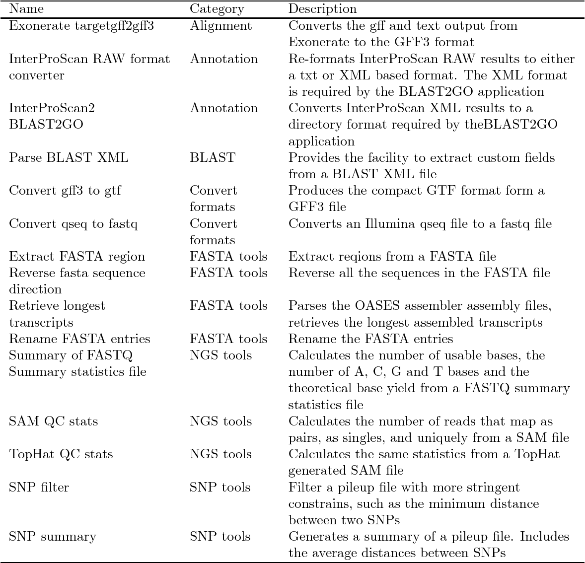 Chapter 2 A core bioinformatics workflow environment for