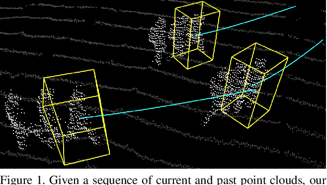 Figure 1 for STINet: Spatio-Temporal-Interactive Network for Pedestrian Detection and Trajectory Prediction