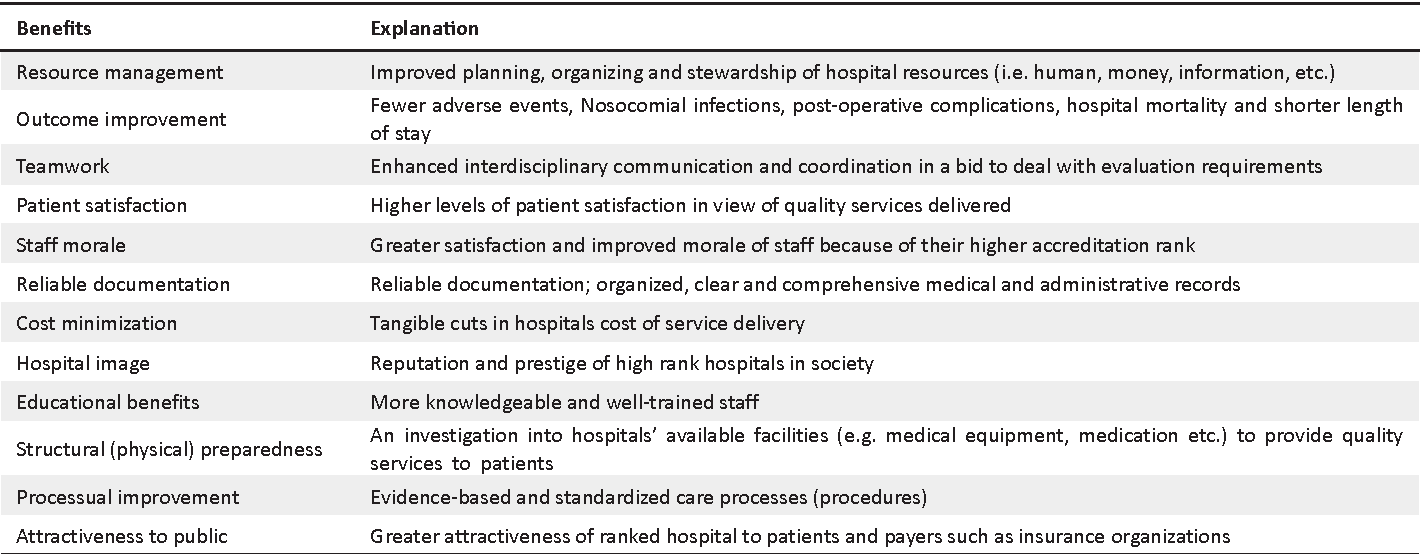 Table 1 from Potential pros and cons of external healthcare