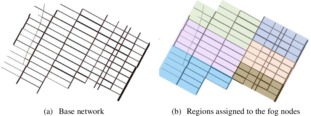 Figure 4 for Urban traffic dynamic rerouting framework: A DRL-based model with fog-cloud architecture