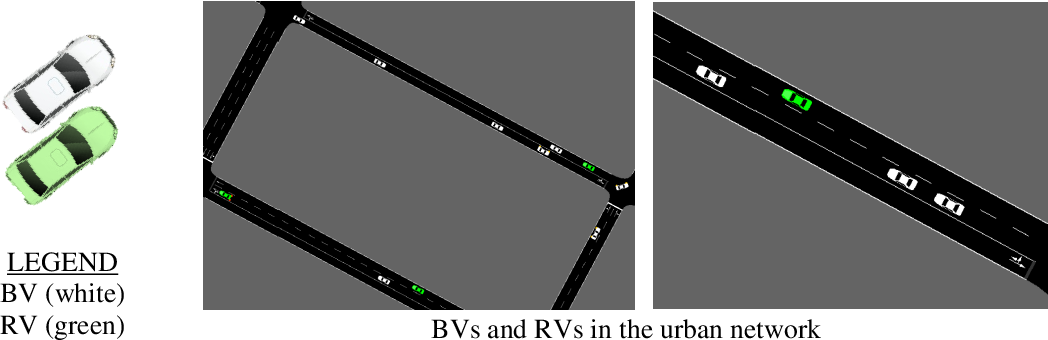Figure 2 for Urban traffic dynamic rerouting framework: A DRL-based model with fog-cloud architecture