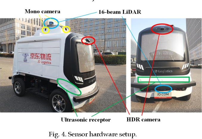 Figure 4 for Autonomous Last-mile Delivery Vehicles in Complex Traffic Environments