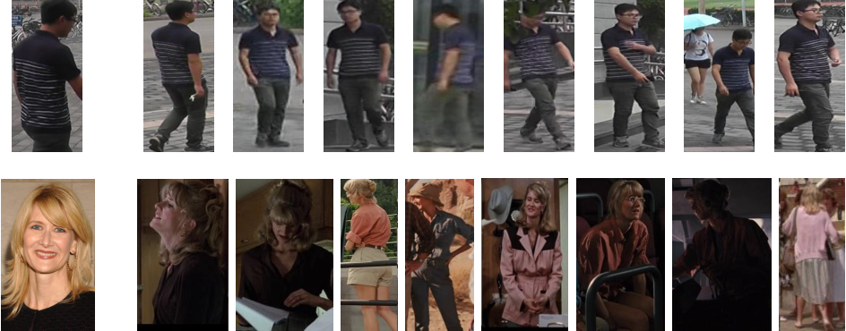 Figure 1 for Person Search in Videos with One Portrait Through Visual and Temporal Links