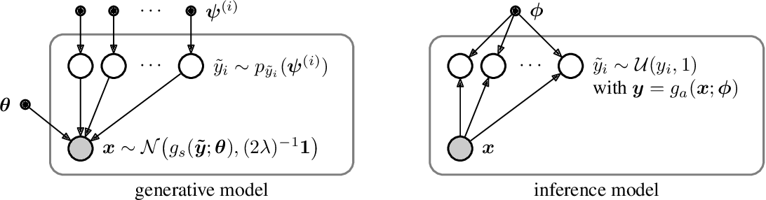 Figure 3 for End-to-end Optimized Image Compression